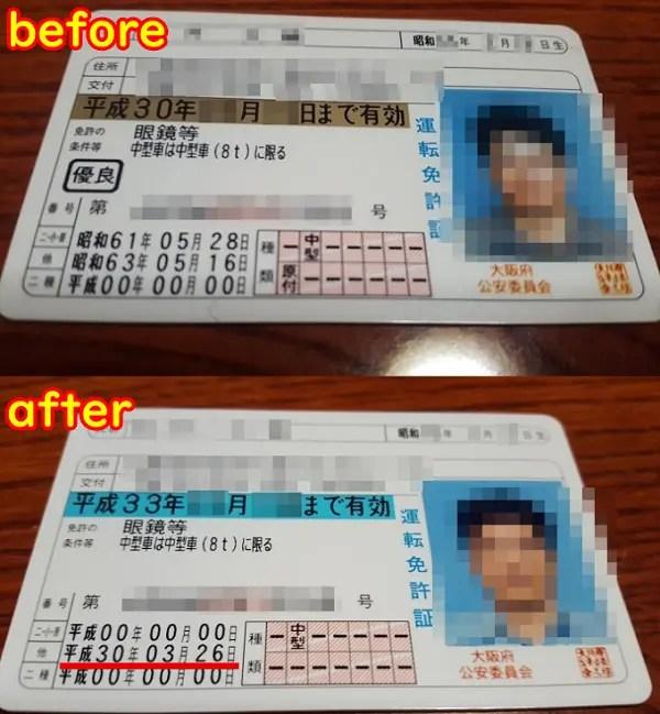 運転免許証の『うっかり失効』の更新手続きに行ってきた!