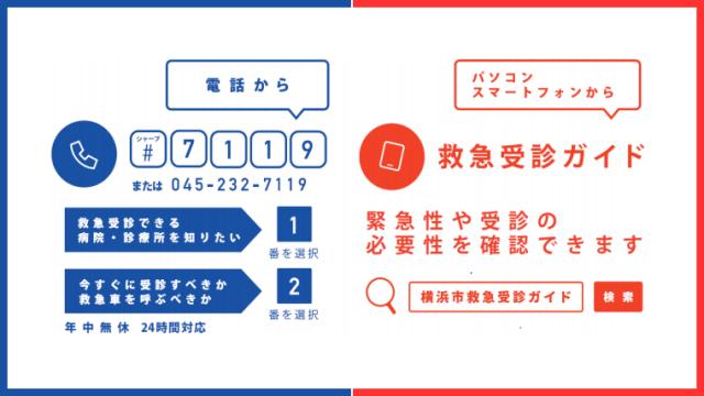 2019年ゴールデンウィーク 横浜市の救急医療体制