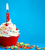 Birthday Wishes & greetings Quotes