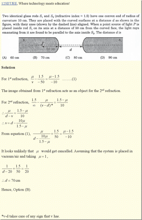 JEE-Adv-2015-P1-Curved-Slabs-Refraction-Problem