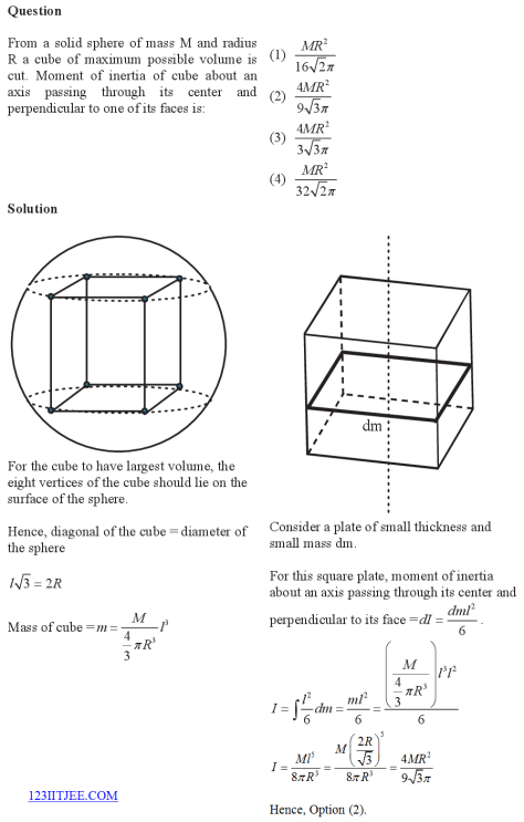 JEE Main 2015 Cube Moment of Inertia Solution