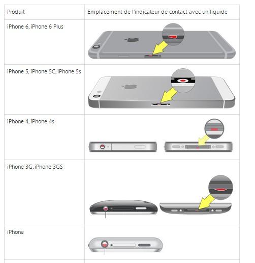 autocollant blanc d'humidité iphone