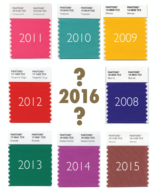 Pantone color of the year question