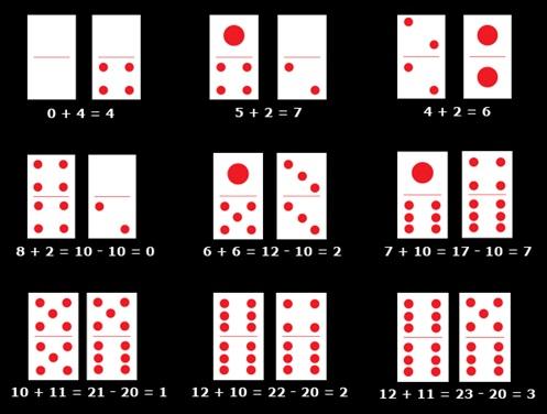 Menghitung Jumlah Kartu Domino Qiu Qiu