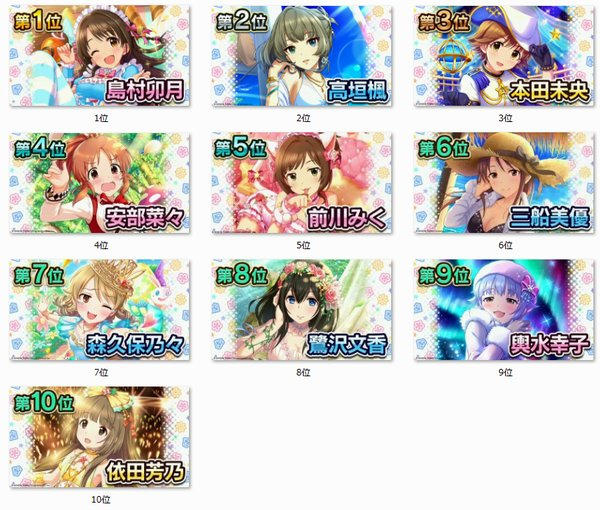 IM@S Cinderella Girls