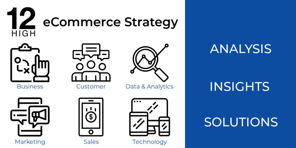 12HIGH eCommerce Strategy
