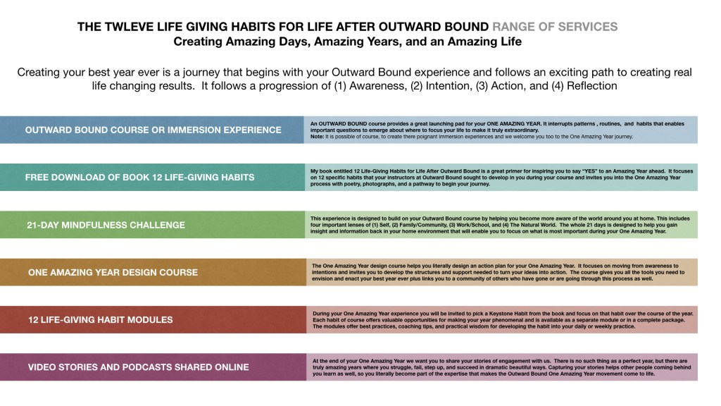 Outward Bound 12 Life-Giving Habits Progression