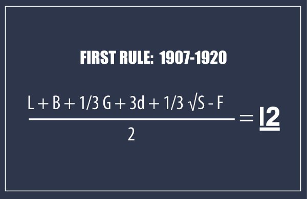 International First Rule for 12 Metre yachts