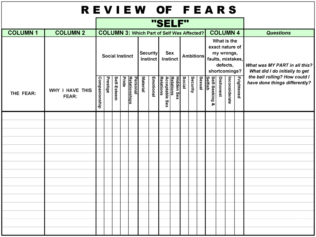 Step 4 Worksheet Fears Welcome To 12stepping