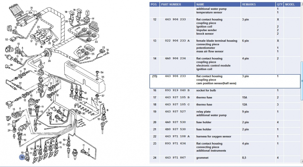 Dd15 Sensor Locations