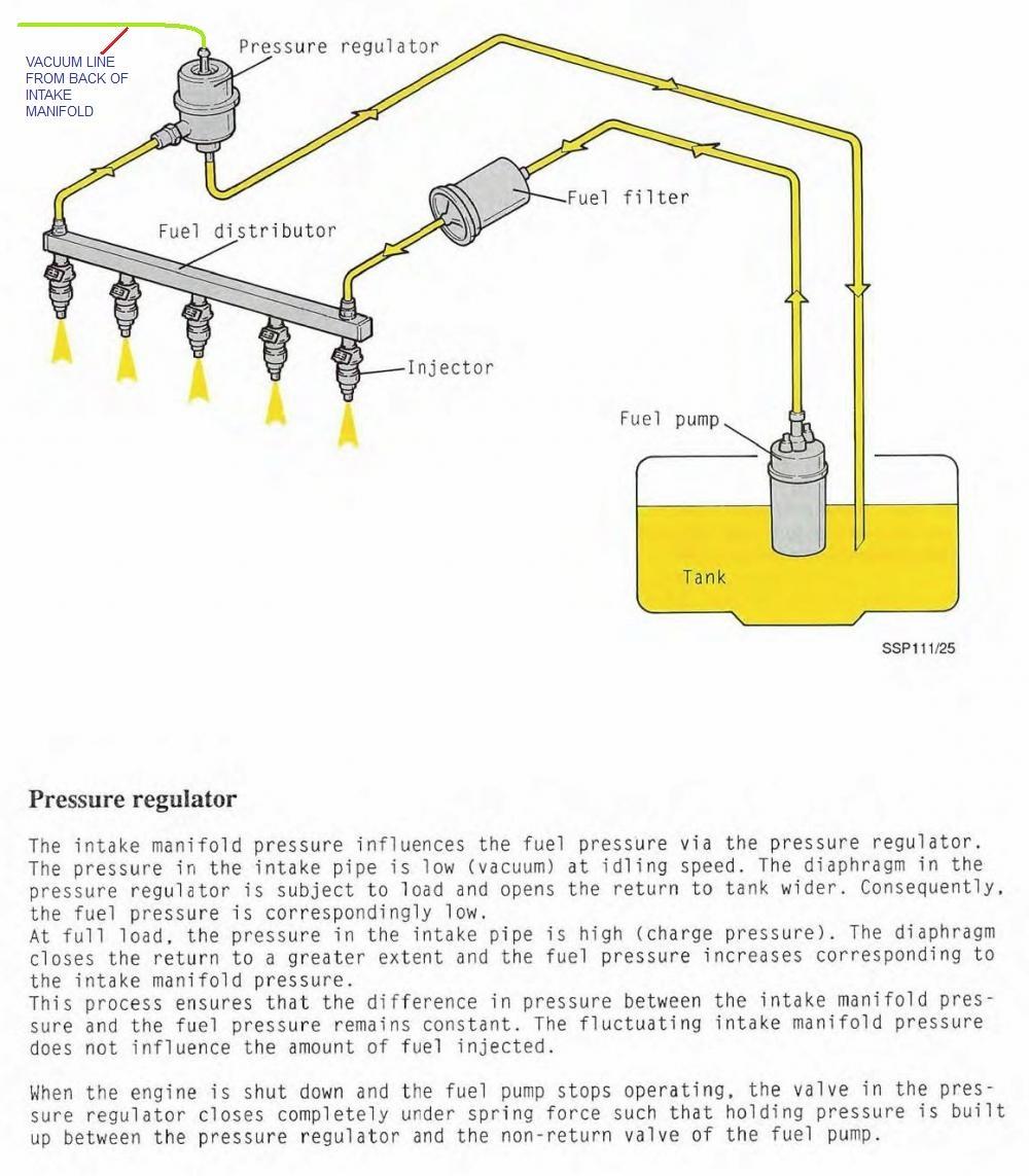 Club Car Fuel Line Diagram Filter
