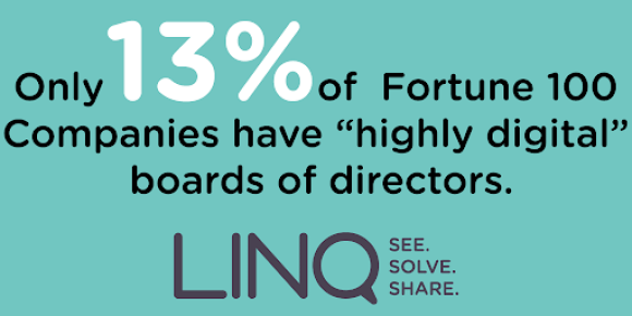 Only 13% of F100 companies have highly digital boards of directors