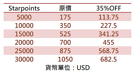 spg-starpoints-1.png