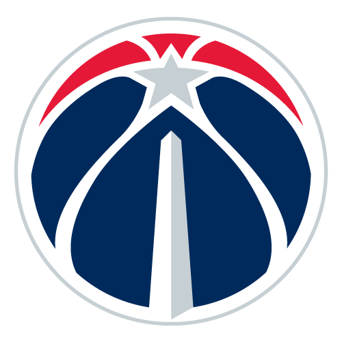 Washington Wizards Checklist
