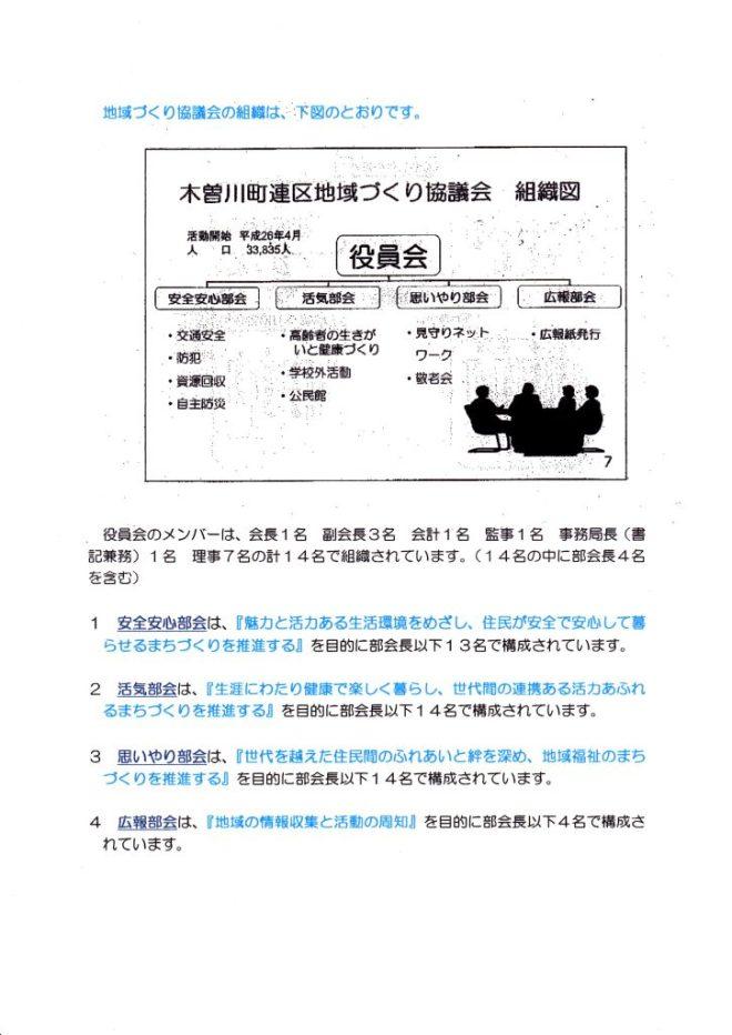 地域づくり協議会3