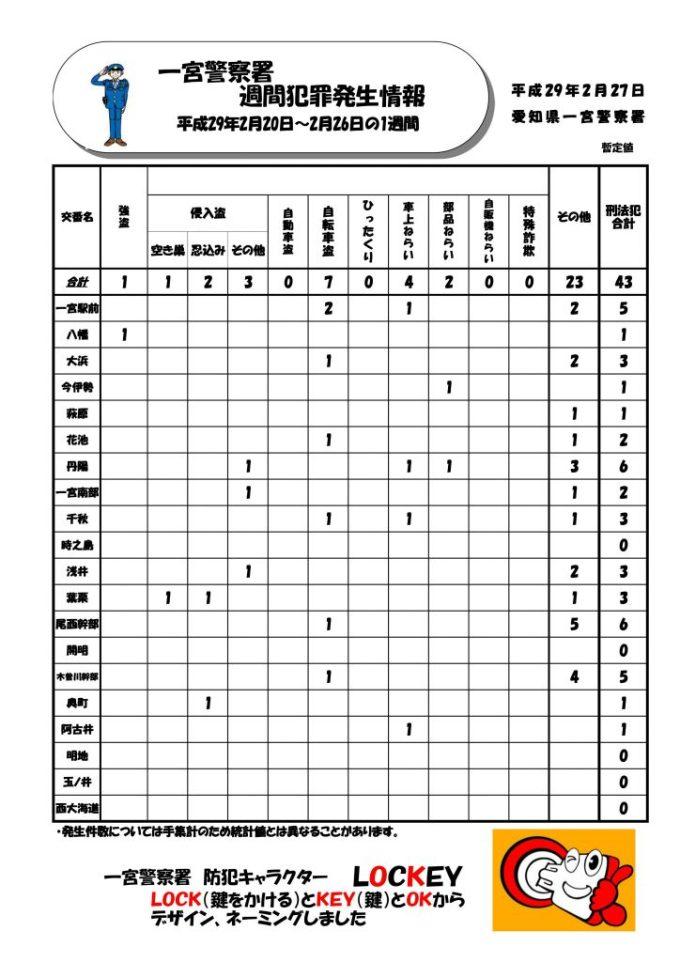 週間情報Vol.8