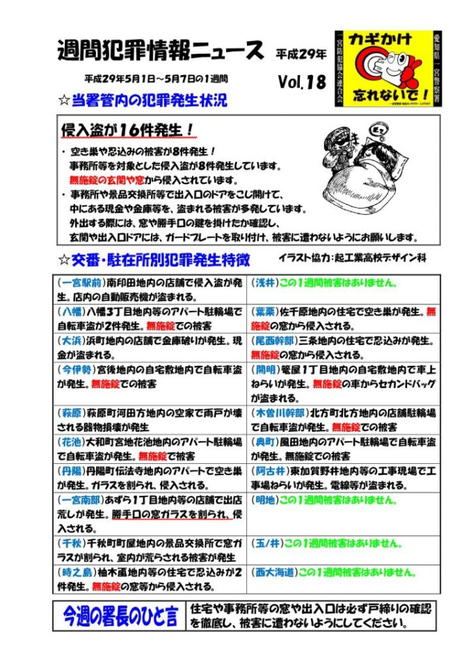 週間犯罪情報ニュース18