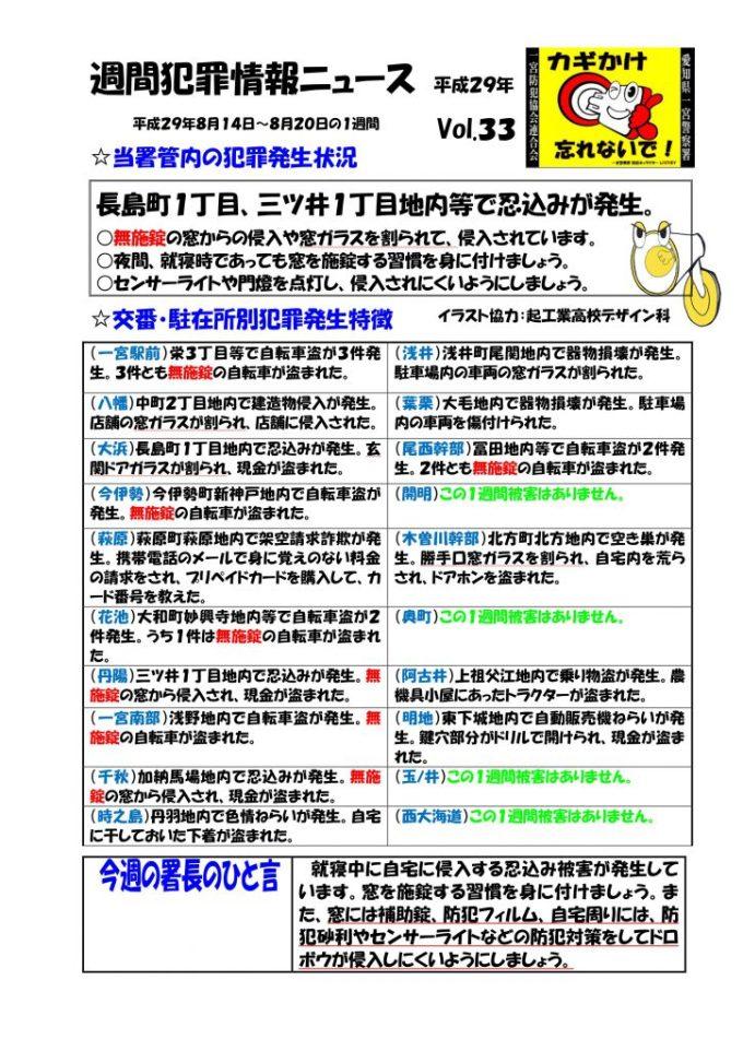 週間犯罪情報ニュース No33