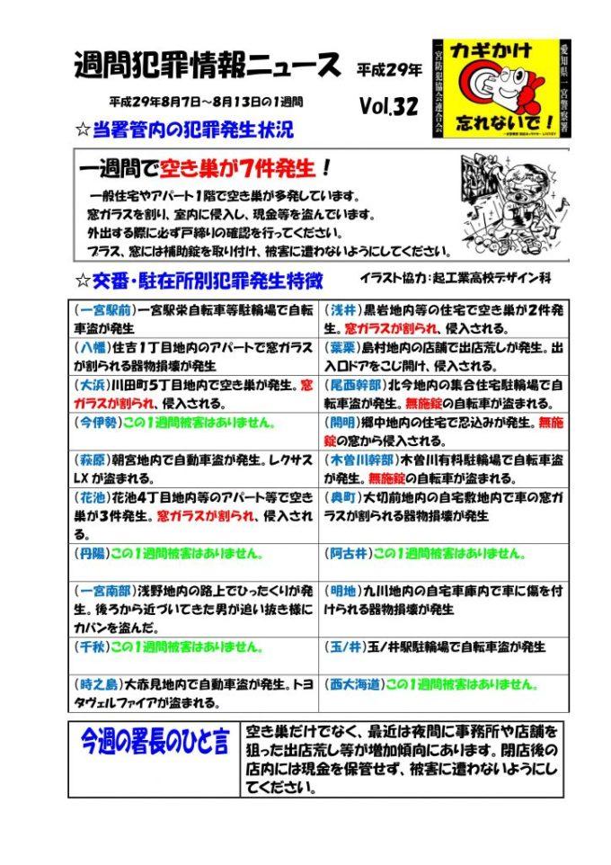 週間犯罪情報ニュース No32