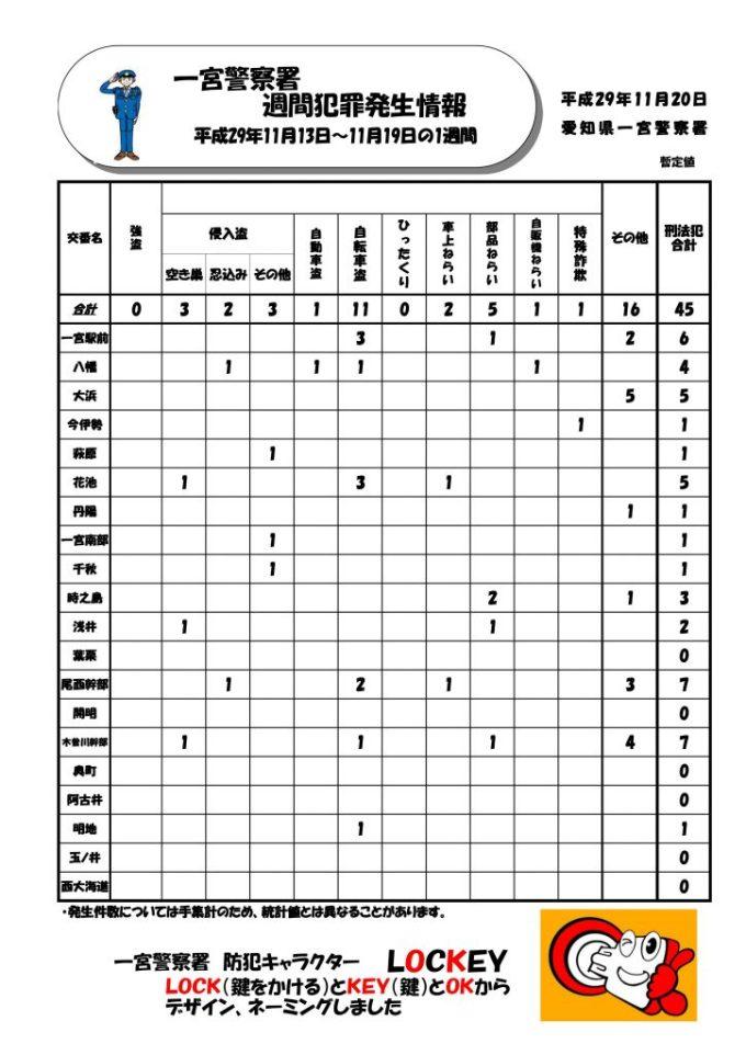 週間情報 No.46