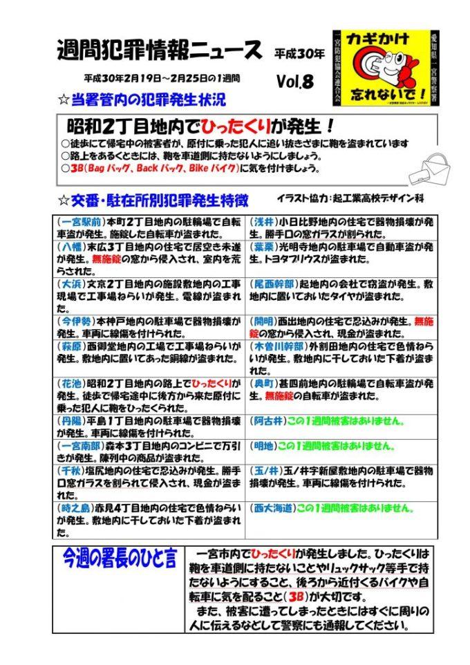 週間犯罪情報ニュース H30-8