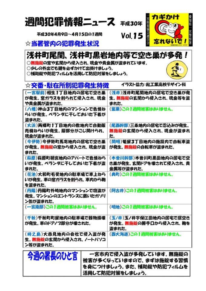週間犯罪情報ニュース Vol.15