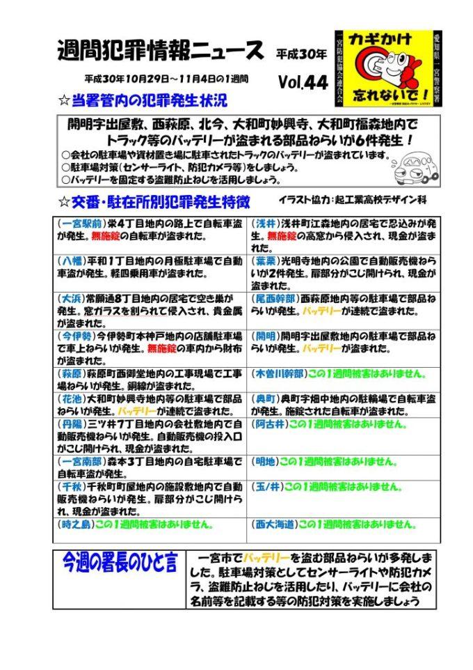 週間犯罪情報ニュース Vol.44