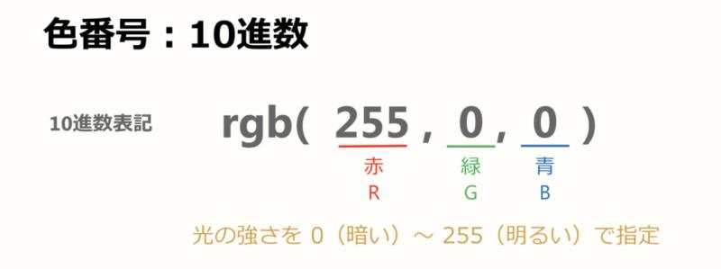 rgb(255, 0, 0)