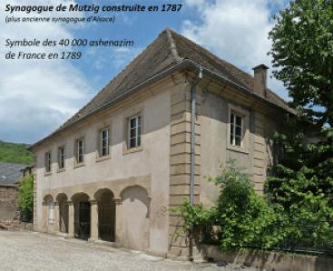 1024px-Synagogue_de_Mutzig annote