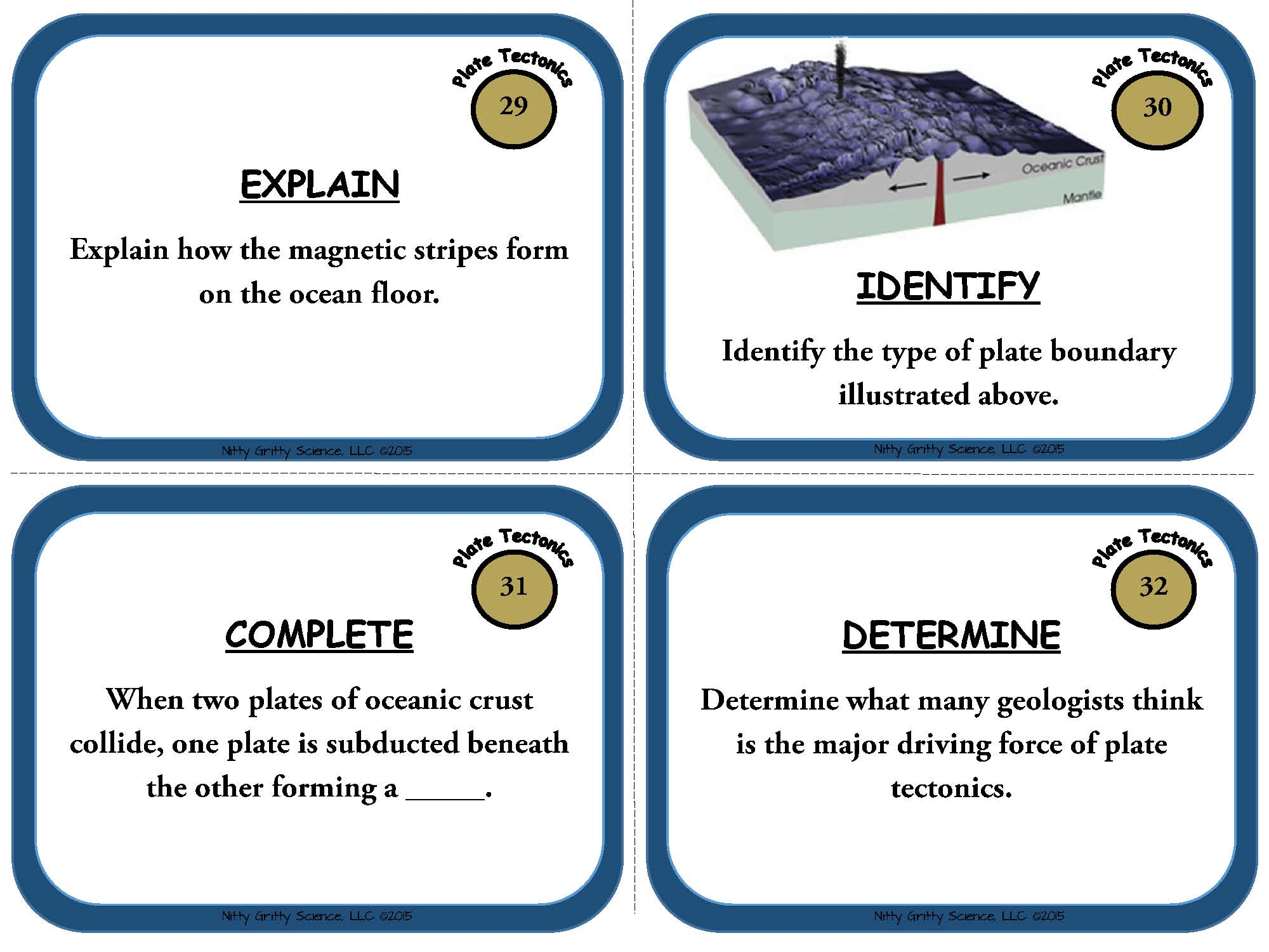 Plate Tectonics Earth Science Task Cards