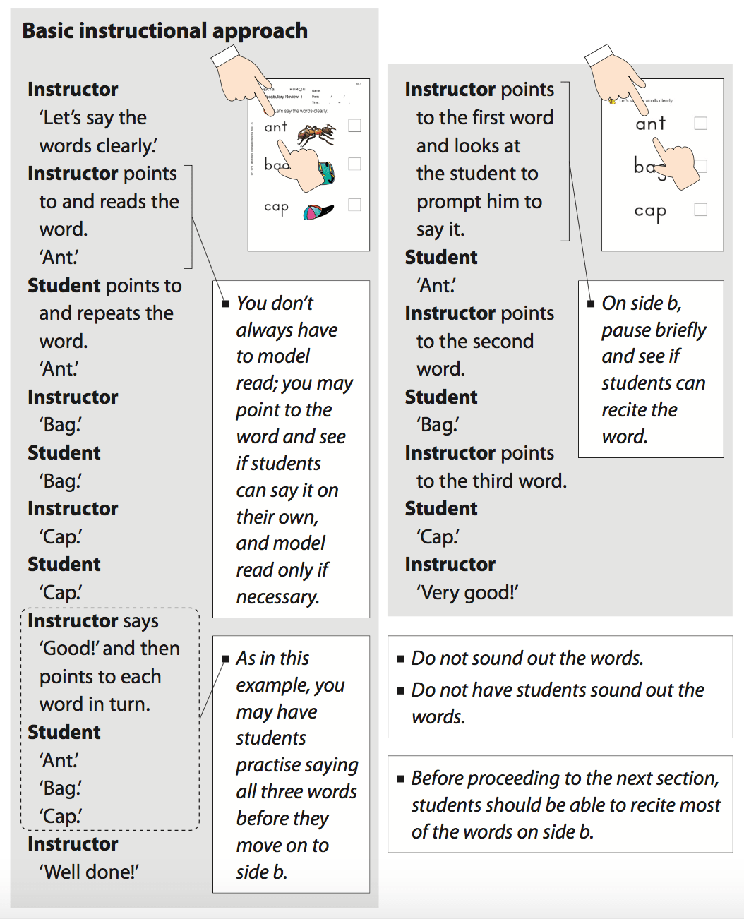 How To Complete Level 6a English Worksheets