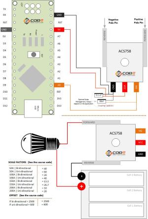 The Allegro ACS758 AC or DC Current Sensing | 14core