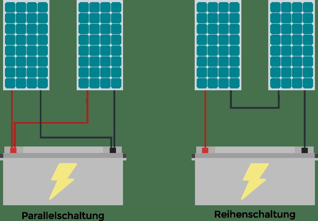 Solaranlage - parallel- und Reihenschaltung