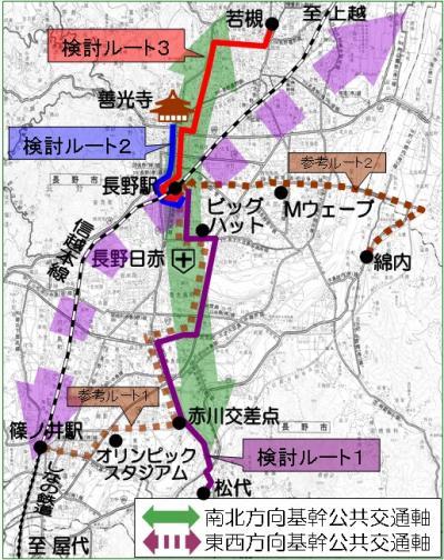 南北交通軸と検討ルート