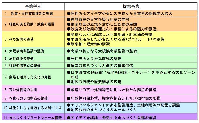 20170509SS00002