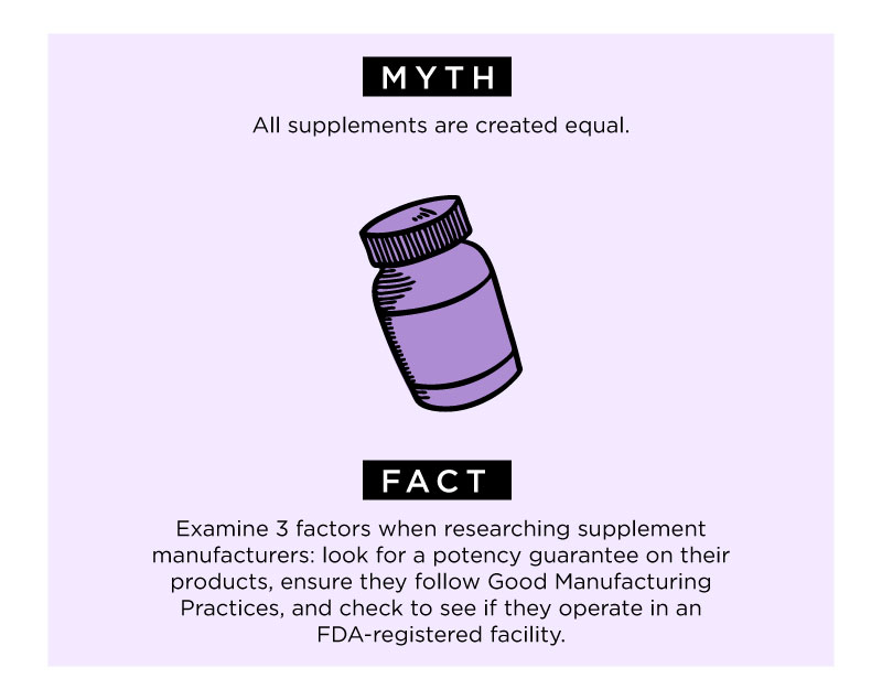 nutritional supplements: myth 5