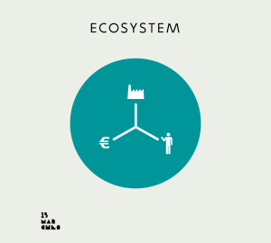 15marches_ecosystem