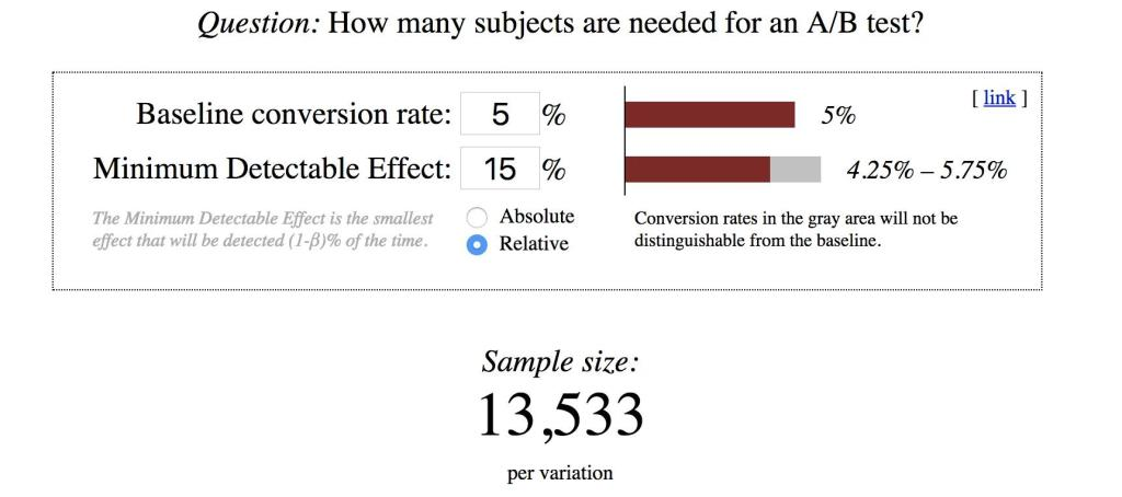 The Complete Guide to A/B Testing: Expert Tips from Google, HubSpot and More