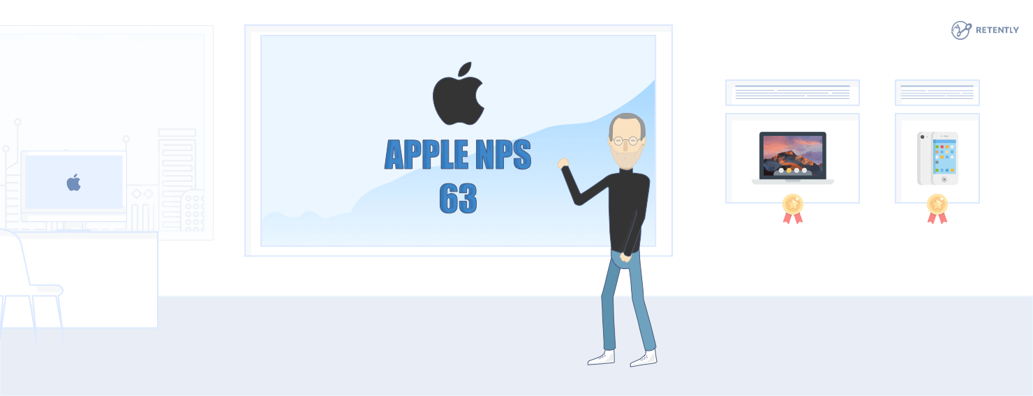 The Reasons Behind Apple's Customer Loyalty and High NPS