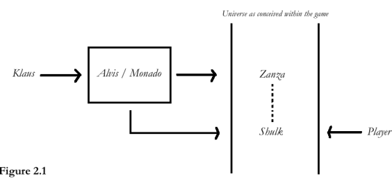 Xenoblade Diagram