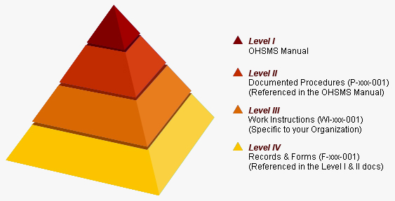 Iso 9001 Internal Auditor Requirements