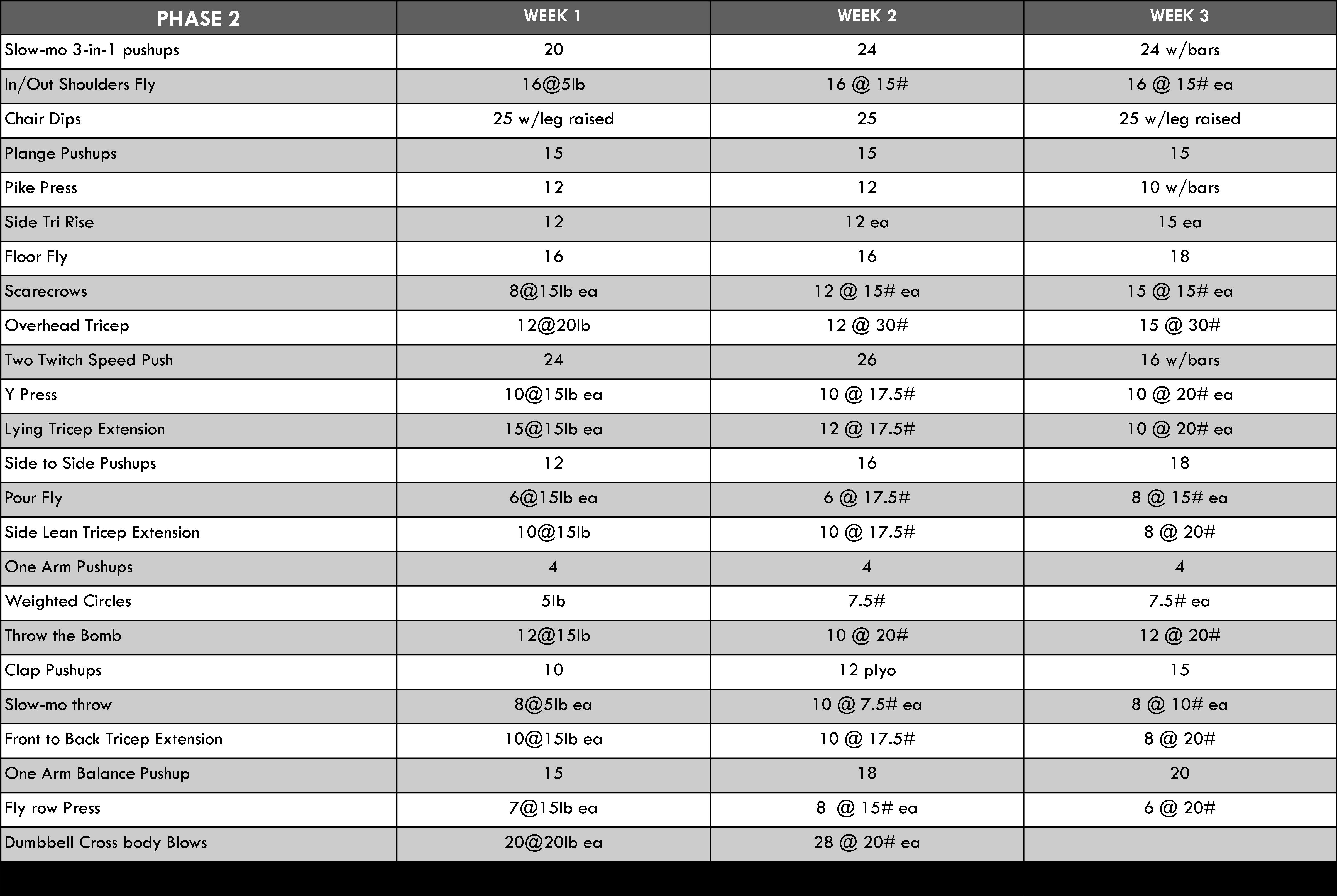 P90x Ab Ripper X Workout Sheet