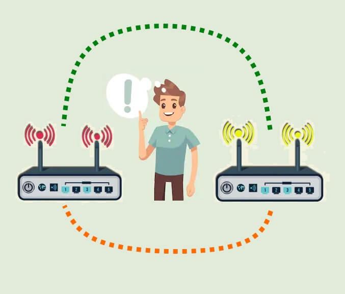 Kan routern anslutas till en annan router