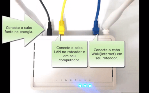 Imagem mostra o roteador Pixel Ti com os cabos de energia, cabo lan e wan conectados.