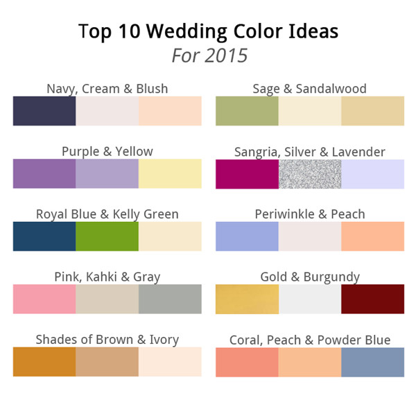stylish wedding trends