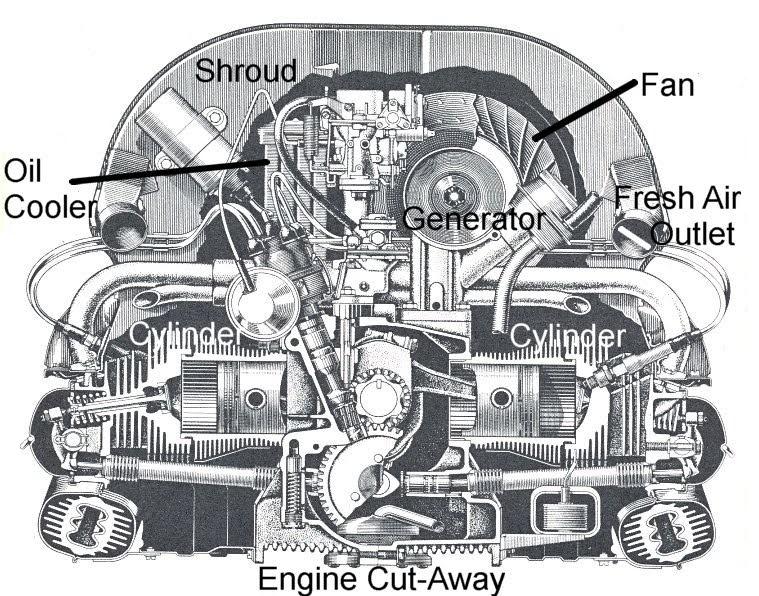 67 Beetle Proper Engine Cooling 1967 Vw Beetle