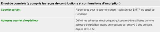 CiviCRM Param Envoi de courriels Fait