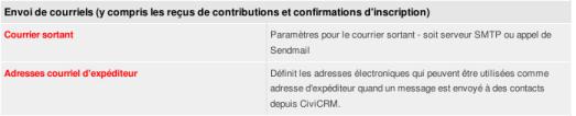 CiviCRM Param Envoi de courriels