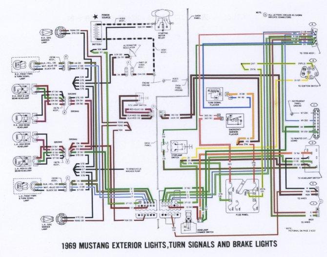 1969 ford mustang wiring diagram  center wiring diagram