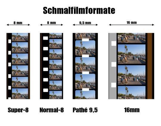 Schmalfilmformate